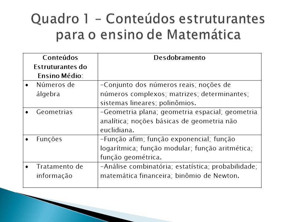Conteúdos Estruturantes do Ensino Médio: Desdobramento Números de álgebra -Conjunto dos números reais; noções de números complexos; matrizes; determin