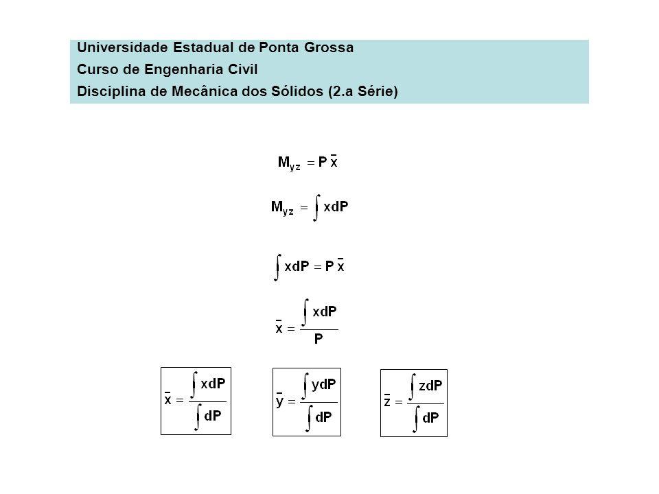 Universidade Estadual de Ponta Grossa Curso de Engenharia Civil Disciplina de Mecânica dos Sólidos (2.a Série)