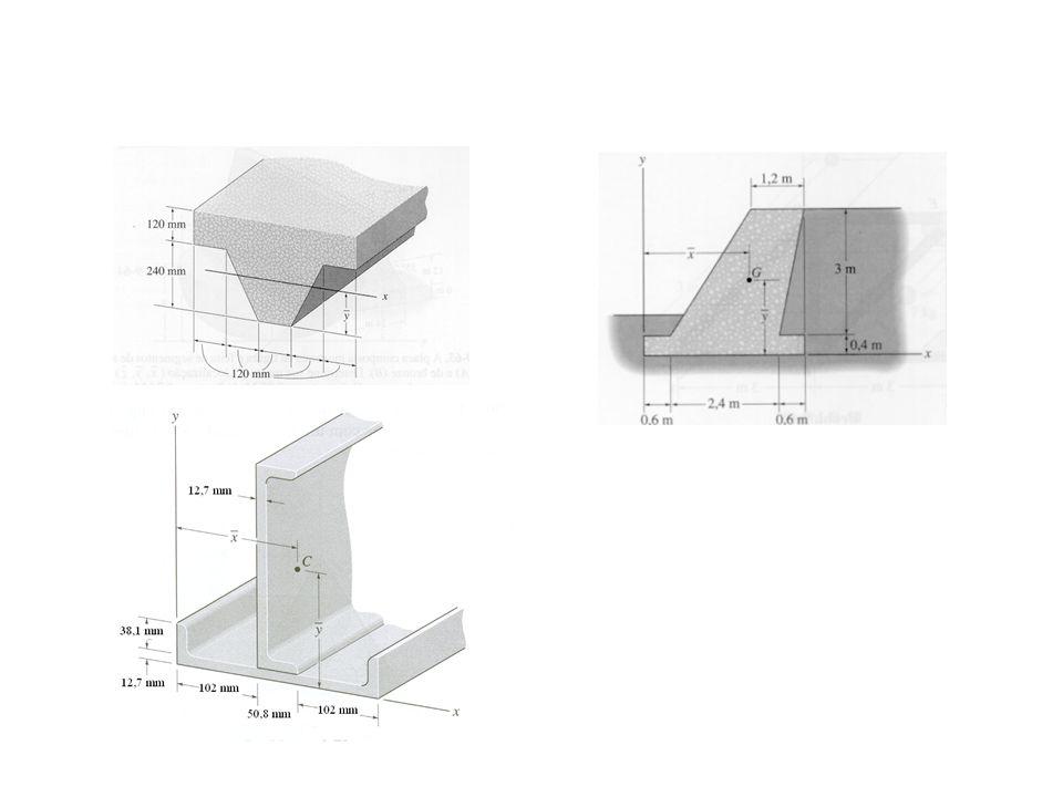 Universidade Estadual de Ponta Grossa Curso de Engenharia Civil Disciplina de Mecânica dos Sólidos (2.a Série) Propriedades geométricas posicionais das superfícies planas Momento de inércia (Momento de segunda ordem de área) - Momento de inércia de um triângulo retângulo em relação a um eixo centroidal paralelo a um cateto: elevação ao cubo de um binômio (binômio de Newton) - Produto de inércia de um triângulo retângulo em relação a um par de eixos centroidais paralelos aos catetos: elevação ao quadrado de um binômio - Localização dos eixos principais de inércia: derivada - Momentos principais de inércia: funções trigonométricas, racionalização