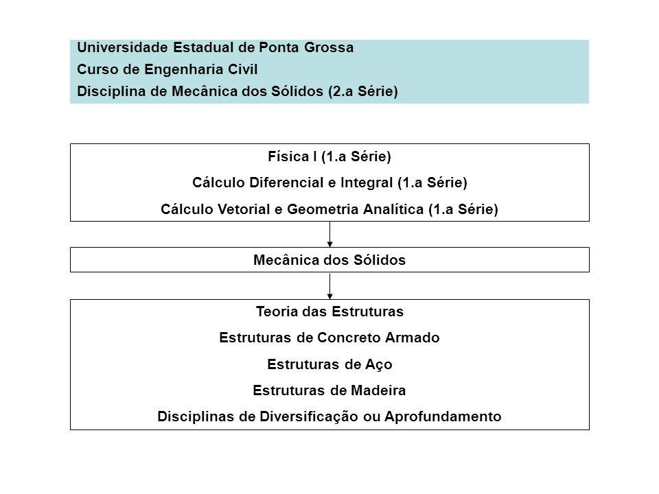 Universidade Estadual de Ponta Grossa Curso de Engenharia Civil Disciplina de Mecânica dos Sólidos (2.a Série) Física I (1.a Série) Cálculo Diferencia