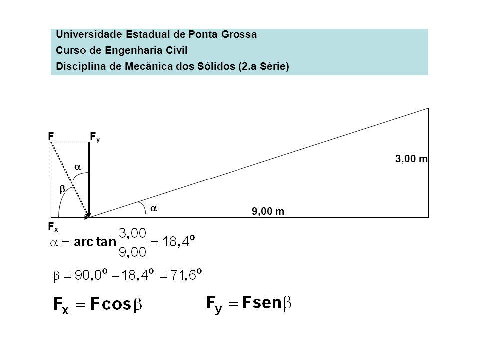 Universidade Estadual de Ponta Grossa Curso de Engenharia Civil Disciplina de Mecânica dos Sólidos (2.a Série) 3,00 m 9,00 m F FxFx FyFy