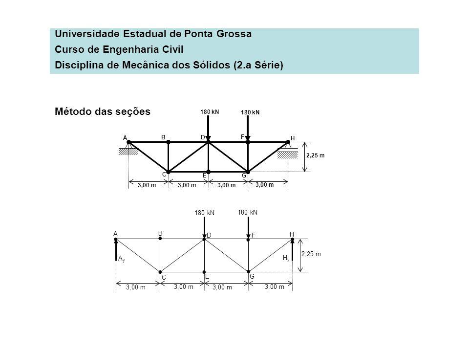 Universidade Estadual de Ponta Grossa Curso de Engenharia Civil Disciplina de Mecânica dos Sólidos (2.a Série) Método das seções A B C D E F G H 180 k