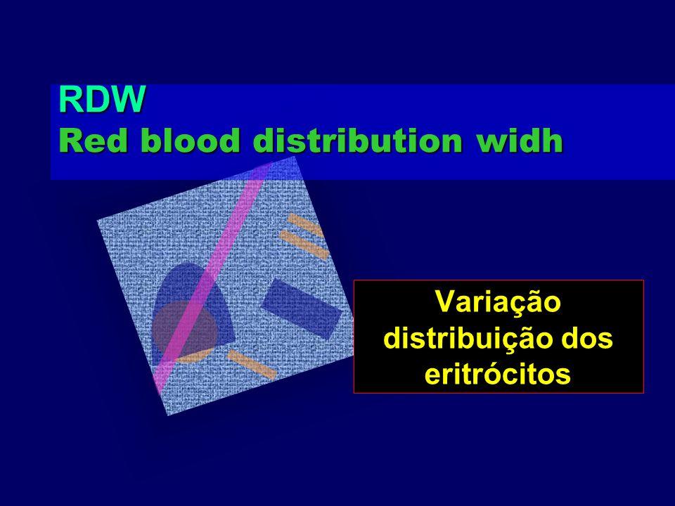 RDW Red blood distribution widh Variação distribuição dos eritrócitos