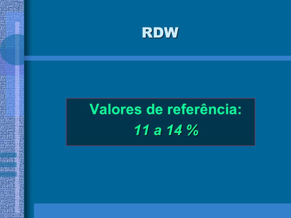 RDW Valores de referência: 11 a 14 % 11 a 14 %
