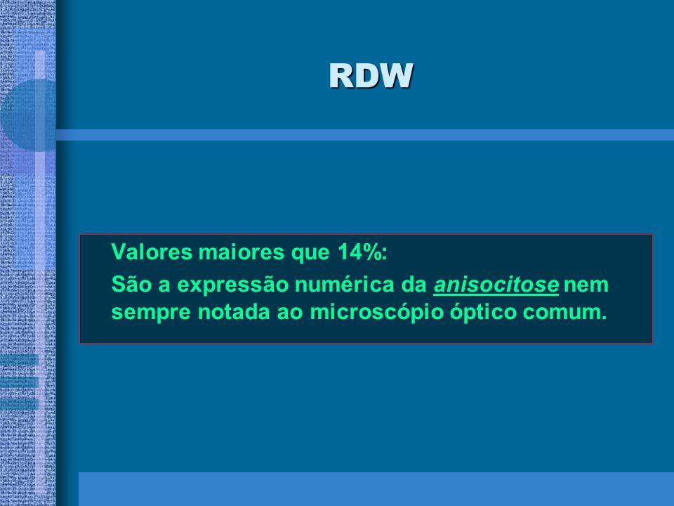 RDW Valores maiores que 14%: São a expressão numérica da anisocitose nem sempre notada ao microscópio óptico comum.