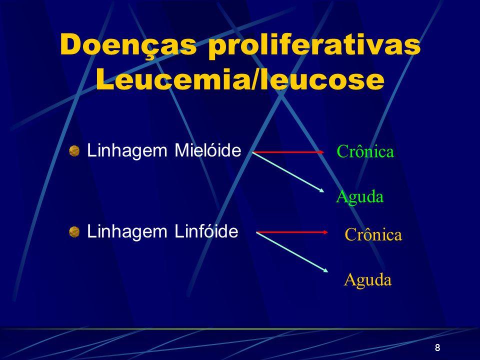 7 Conceito: São neoplasias malignas das células primordiais hematopoiéticas, que se originam na medula óssea, e que manifestam-se no sangue circulante