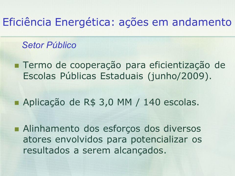 Eficiência Energética: ações em andamento Setor Público Termo de cooperação para eficientização de Escolas Públicas Estaduais (junho/2009). Aplicação
