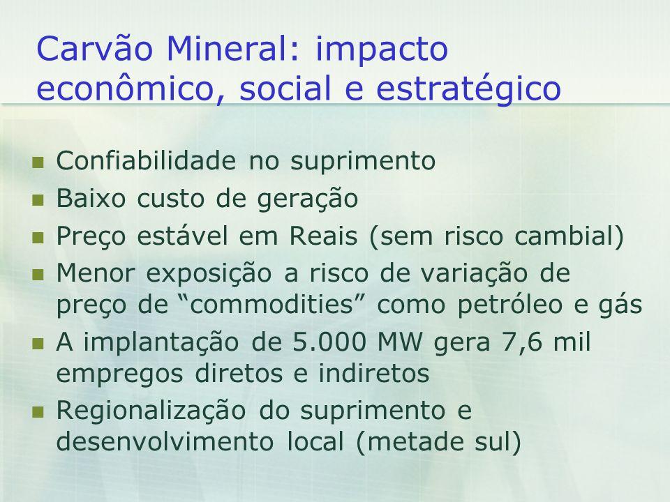 Carvão Mineral: impacto econômico, social e estratégico Confiabilidade no suprimento Baixo custo de geração Preço estável em Reais (sem risco cambial)