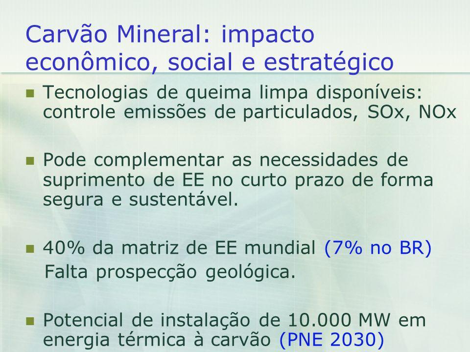 Carvão Mineral: impacto econômico, social e estratégico Tecnologias de queima limpa disponíveis: controle emissões de particulados, SOx, NOx Pode comp