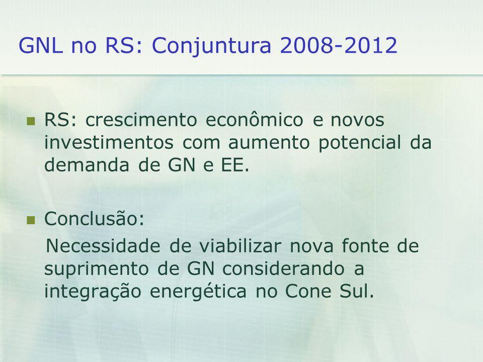 GNL no RS: Conjuntura 2008-2012 RS: crescimento econômico e novos investimentos com aumento potencial da demanda de GN e EE. Conclusão: Necessidade de