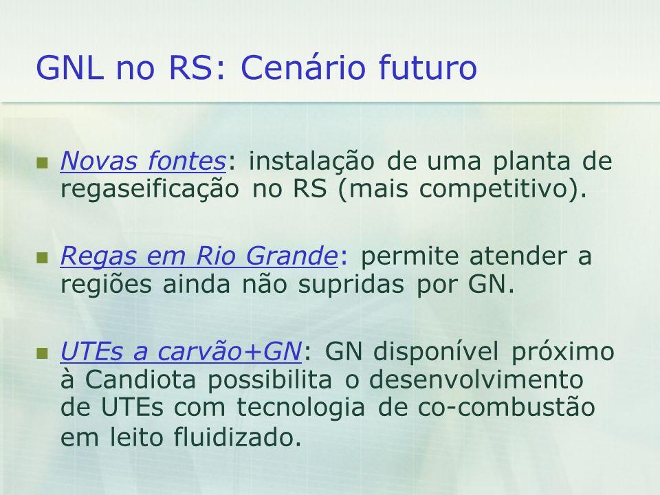 GNL no RS: Cenário futuro Novas fontes: instalação de uma planta de regaseificação no RS (mais competitivo). Regas em Rio Grande: permite atender a re