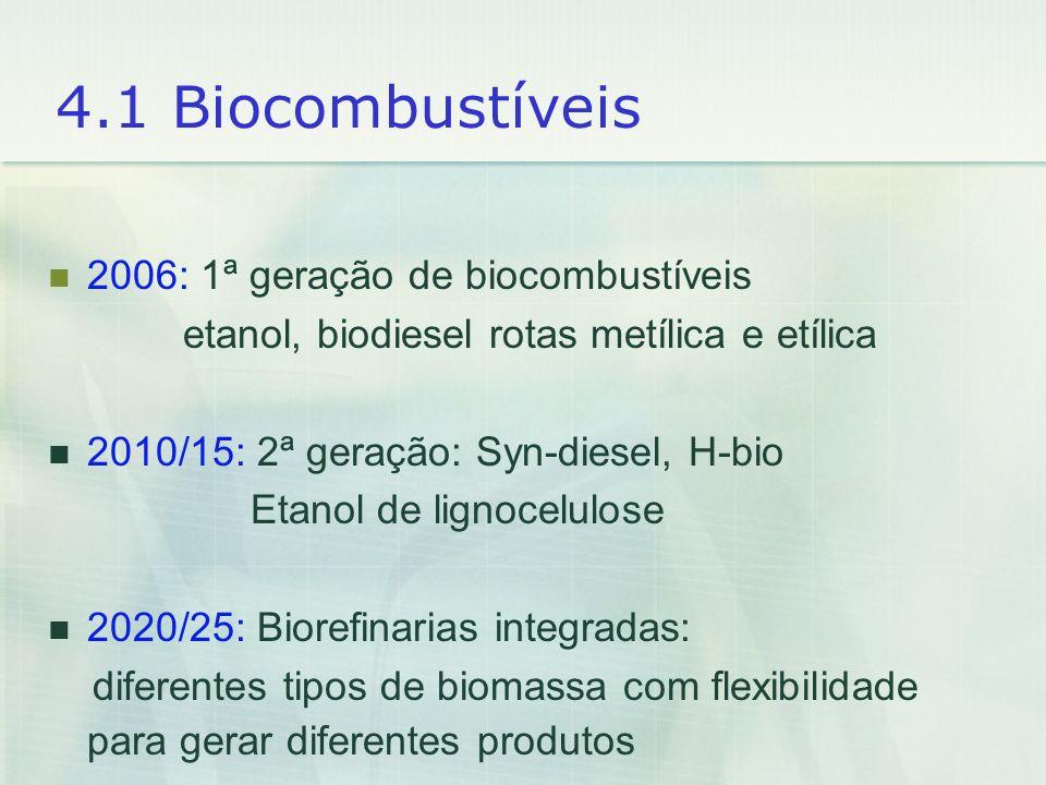 4.1 Biocombustíveis 2006: 1ª geração de biocombustíveis etanol, biodiesel rotas metílica e etílica 2010/15: 2ª geração: Syn-diesel, H-bio Etanol de li