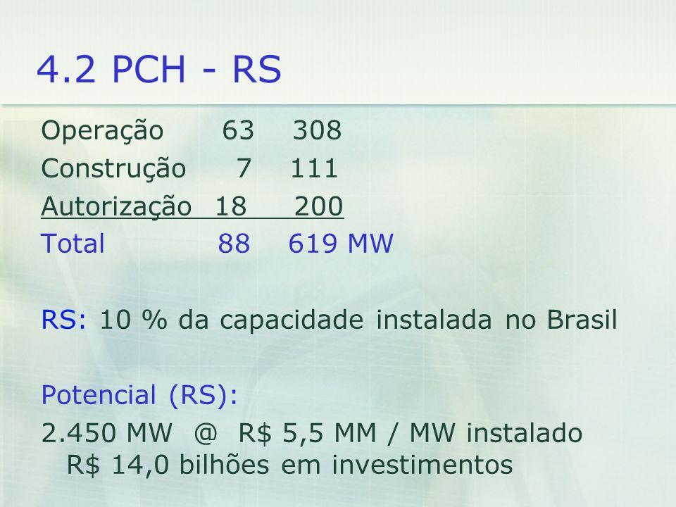 4.2 PCH - RS Operação 63 308 Construção 7 111 Autorização 18 200 Total 88 619 MW RS: 10 % da capacidade instalada no Brasil Potencial (RS): 2.450 MW @
