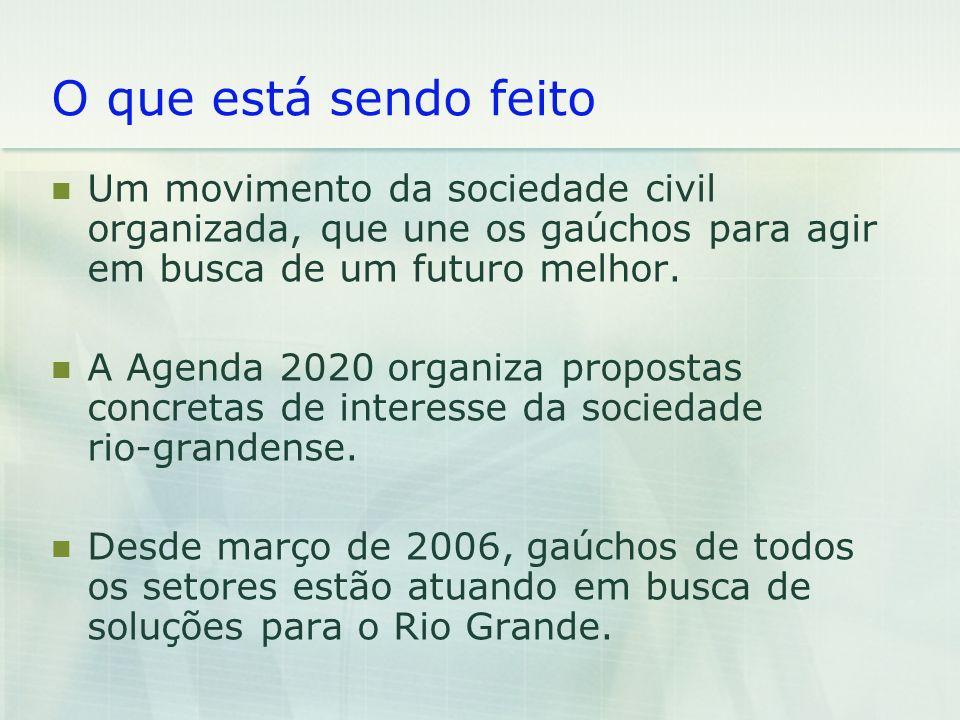O que está sendo feito Um movimento da sociedade civil organizada, que une os gaúchos para agir em busca de um futuro melhor. A Agenda 2020 organiza p