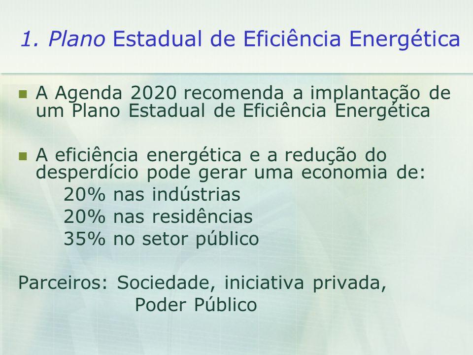 1. Plano Estadual de Eficiência Energética A Agenda 2020 recomenda a implantação de um Plano Estadual de Eficiência Energética A eficiência energética