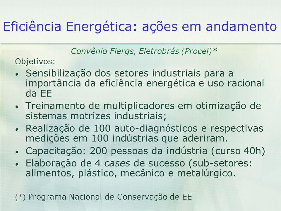 Eficiência Energética: ações em andamento Convênio Fiergs, Eletrobrás (Procel)* Objetivos: Sensibilização dos setores industriais para a importância d