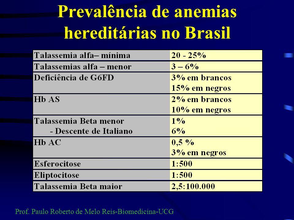 Anemias Hereditárias Defeitos de membrana Esferocitose Ovalocitose Estomatocitose Defeitos metabólicos Piruvato quinase Pirimidina 5- nucleotidase G-6