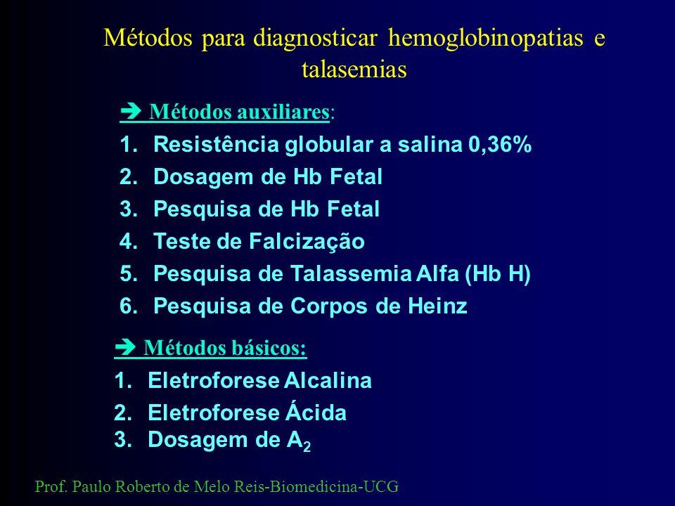 HEMOGLOBINAS VARIANTES CERCA DE 400 TIPOS DIFERENTES SEM CONSEQUÊNCIAS PATOLÓGICAS. Ex. Hb N, Hb J, Hb G, Hb Porto Alegre APENAS Hb S E Hb C CAUSAM PA