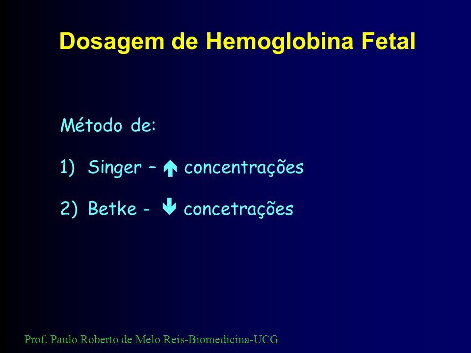 Triagem Interpretação: Deficiência de hemoglobinização Teste de resistência globular a salina 0,36% Prof. Paulo Roberto de Melo Reis-Biomedicina-UCG