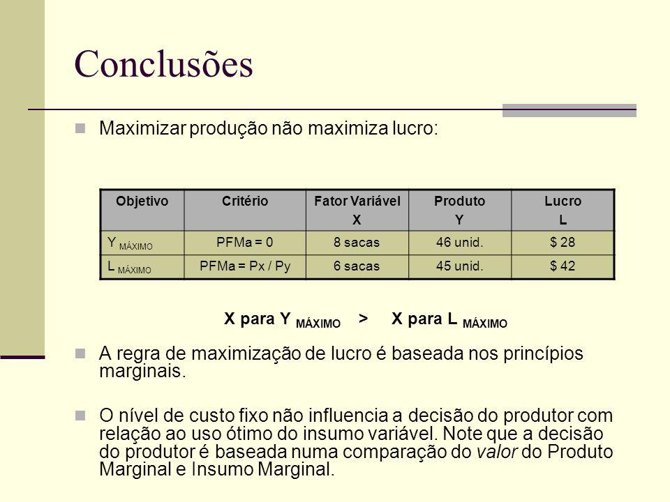 Conclusões Maximizar produção não maximiza lucro: X para Y MÁXIMO > X para L MÁXIMO A regra de maximização de lucro é baseada nos princípios marginais