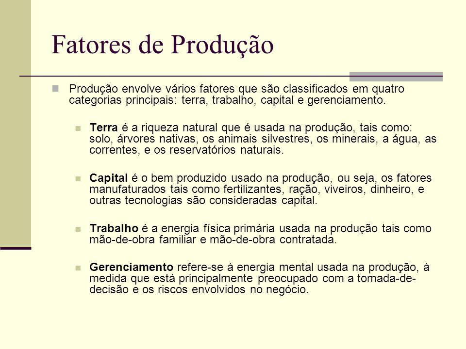 Fatores de Produção Produção envolve vários fatores que são classificados em quatro categorias principais: terra, trabalho, capital e gerenciamento. T