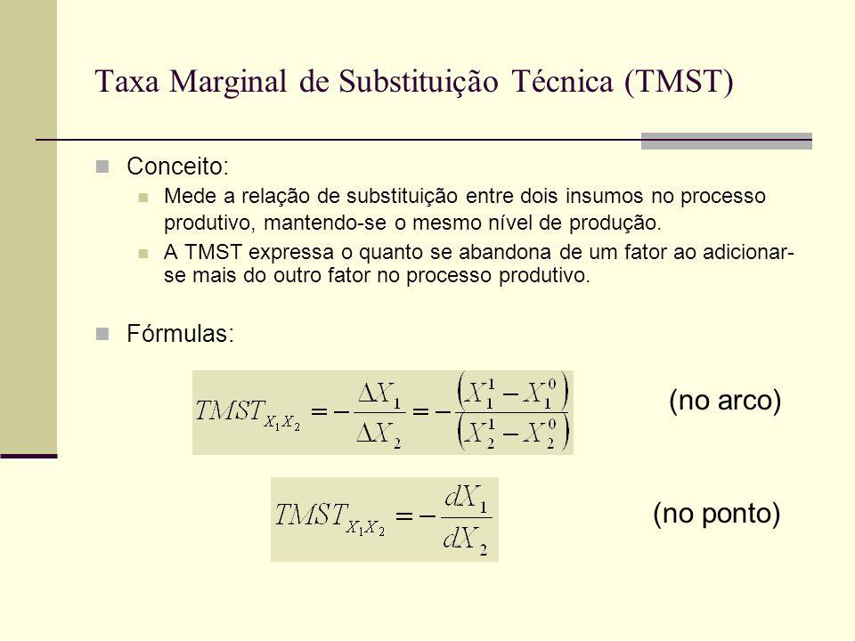 Taxa Marginal de Substituição Técnica (TMST) Conceito: Mede a relação de substituição entre dois insumos no processo produtivo, mantendo-se o mesmo ní