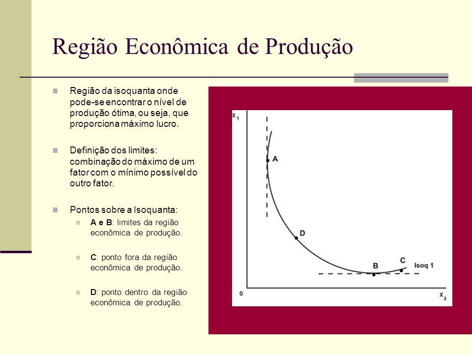 Região Econômica de Produção Região da isoquanta onde pode-se encontrar o nível de produção ótima, ou seja, que proporciona máximo lucro. Definição do