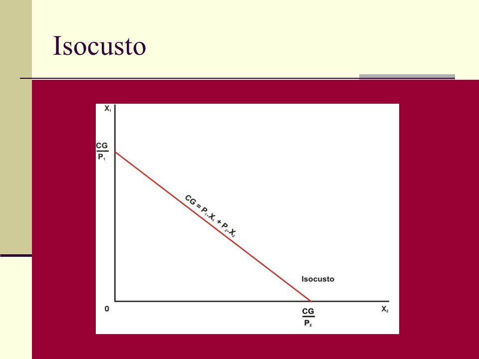 Isocusto