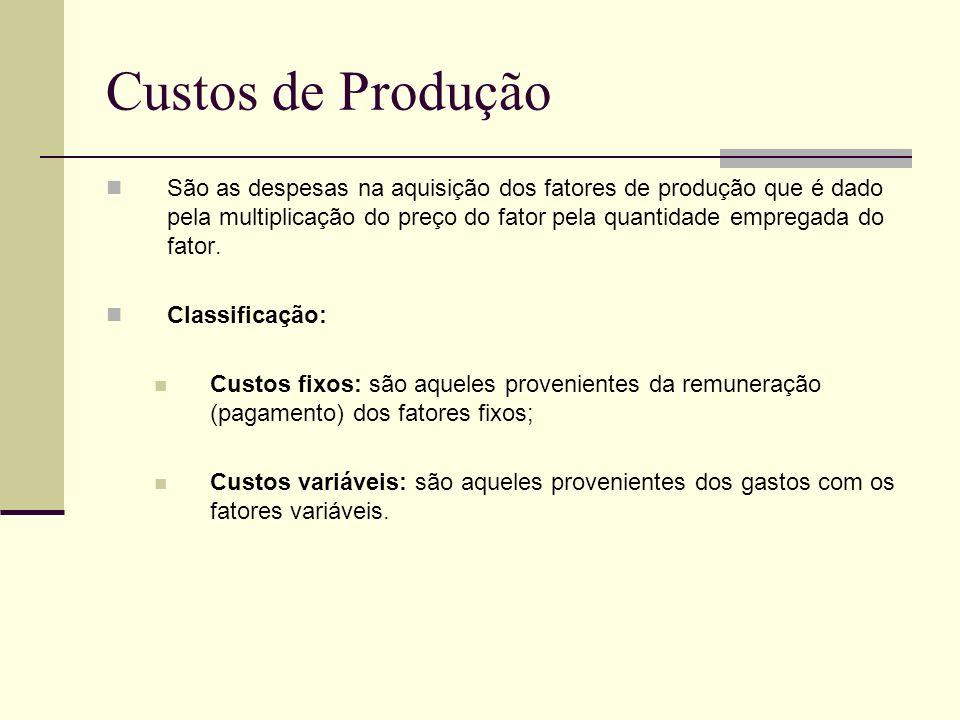 Custos de Produção São as despesas na aquisição dos fatores de produção que é dado pela multiplicação do preço do fator pela quantidade empregada do f