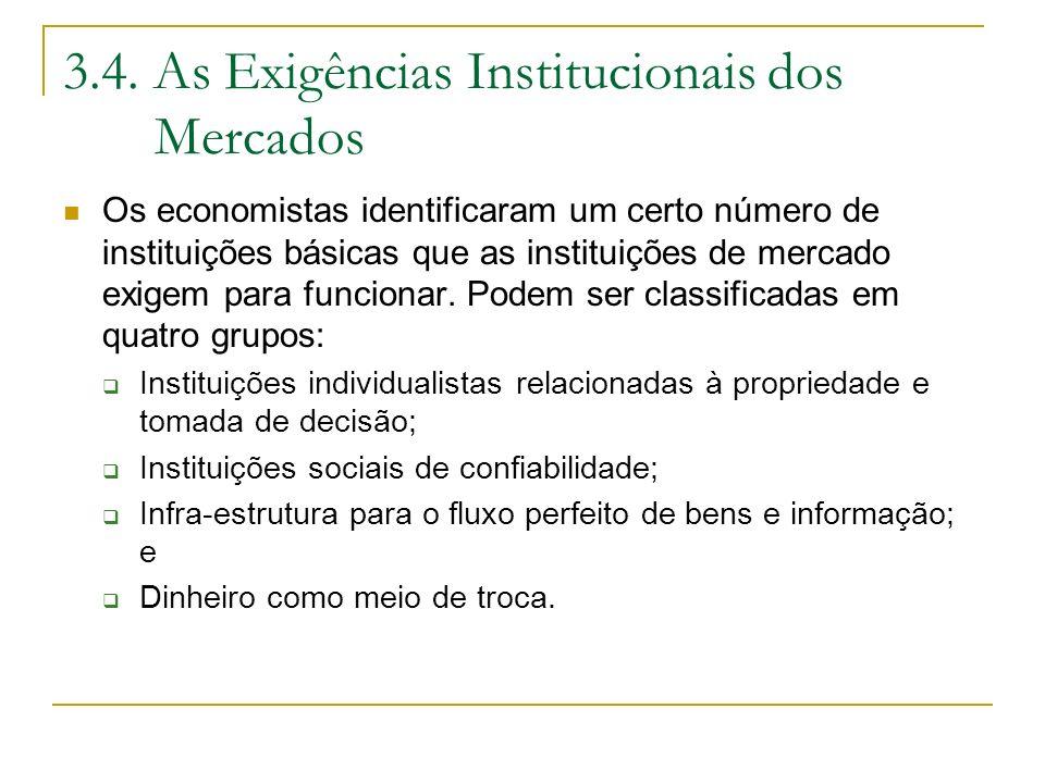 3.4. As Exigências Institucionais dos Mercados Os economistas identificaram um certo número de instituições básicas que as instituições de mercado exi