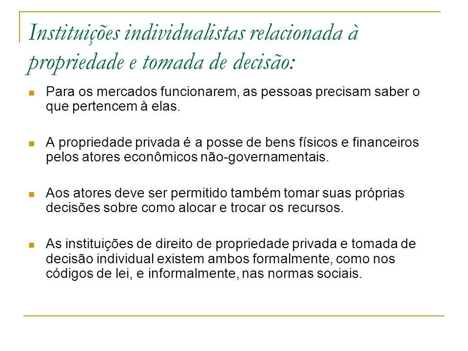 Instituições individualistas relacionada à propriedade e tomada de decisão: Para os mercados funcionarem, as pessoas precisam saber o que pertencem à