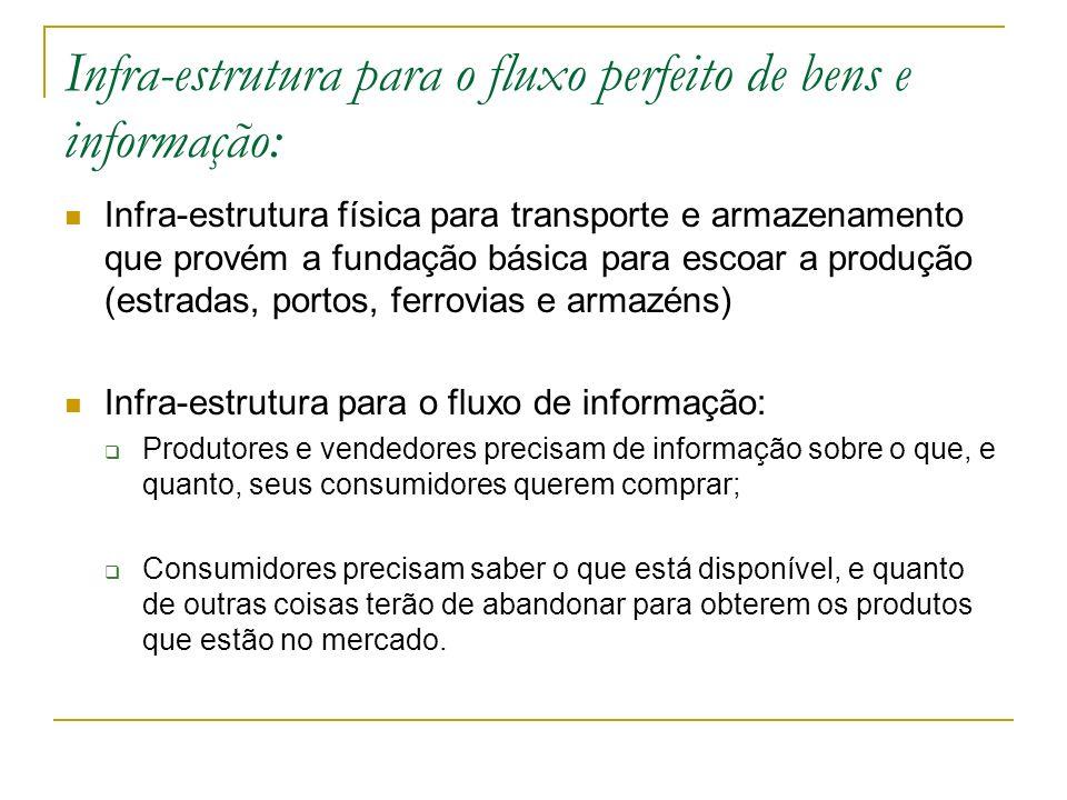 Infra-estrutura para o fluxo perfeito de bens e informação: Infra-estrutura física para transporte e armazenamento que provém a fundação básica para e