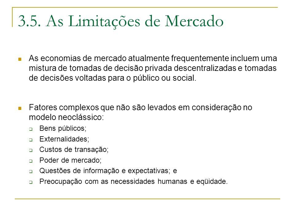 3.5. As Limitações de Mercado As economias de mercado atualmente frequentemente incluem uma mistura de tomadas de decisão privada descentralizadas e t