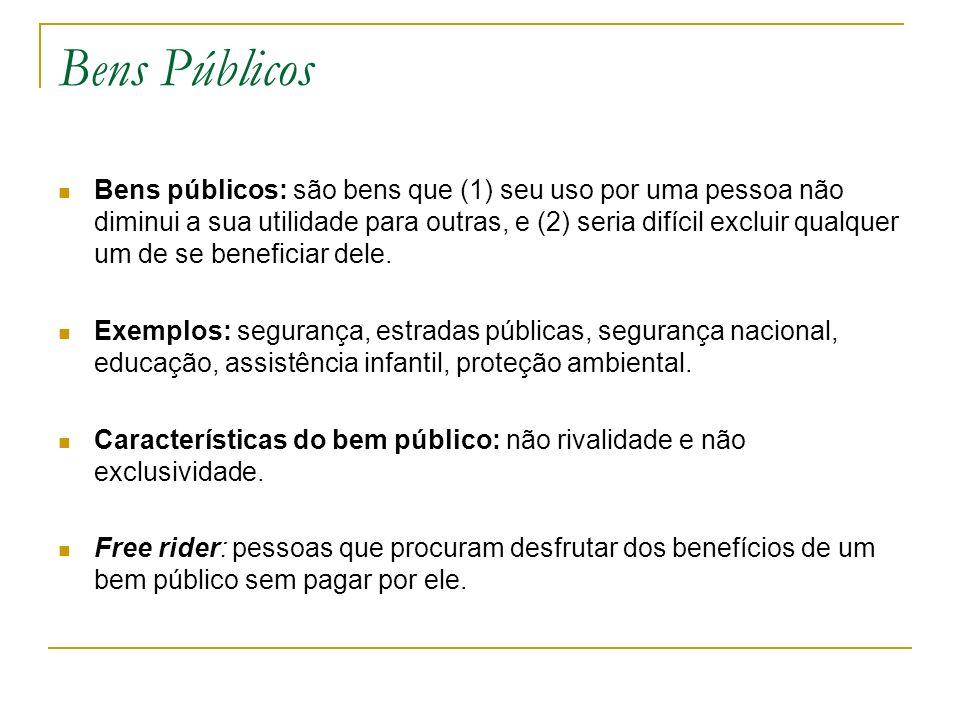 Bens Públicos Bens públicos: são bens que (1) seu uso por uma pessoa não diminui a sua utilidade para outras, e (2) seria difícil excluir qualquer um