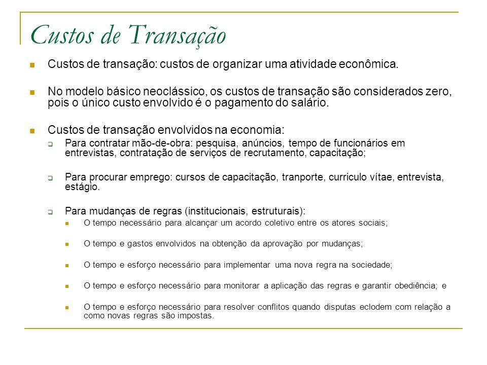 Custos de Transação Custos de transação: custos de organizar uma atividade econômica. No modelo básico neoclássico, os custos de transação são conside