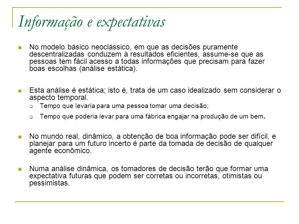 Informação e expectativas No modelo básico neoclássico, em que as decisões puramente descentralizadas conduzem à resultados eficientes, assume-se que