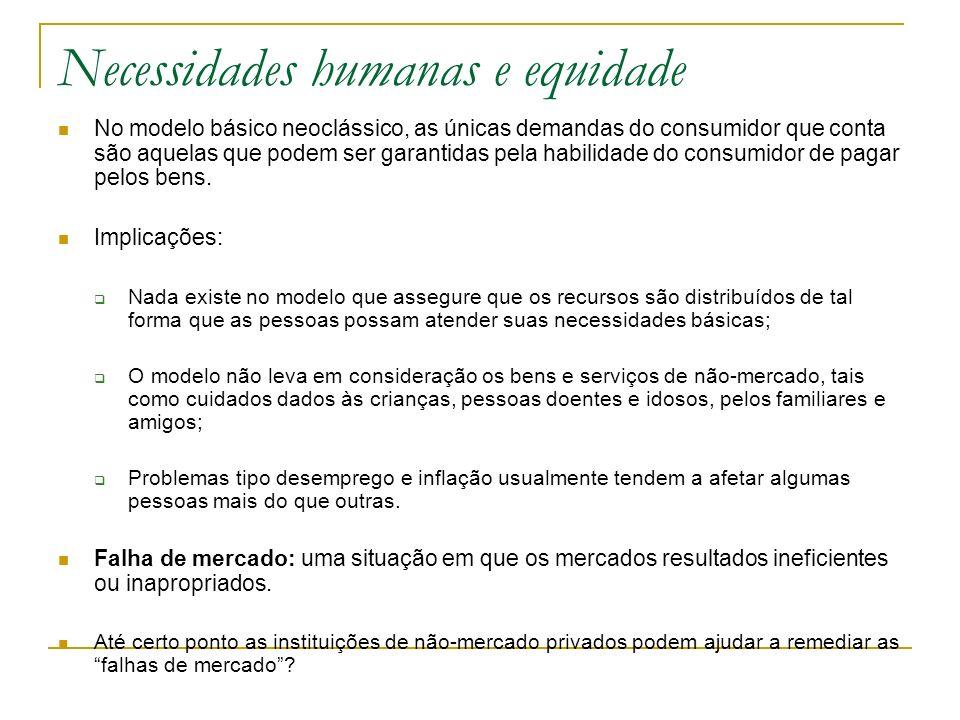 Necessidades humanas e equidade No modelo básico neoclássico, as únicas demandas do consumidor que conta são aquelas que podem ser garantidas pela hab