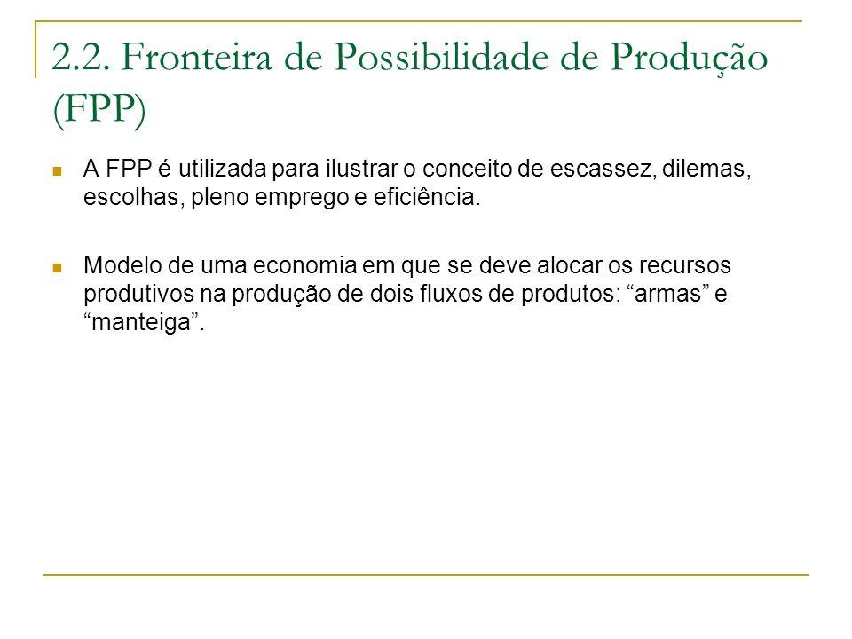 2.2. Fronteira de Possibilidade de Produção (FPP) A FPP é utilizada para ilustrar o conceito de escassez, dilemas, escolhas, pleno emprego e eficiênci