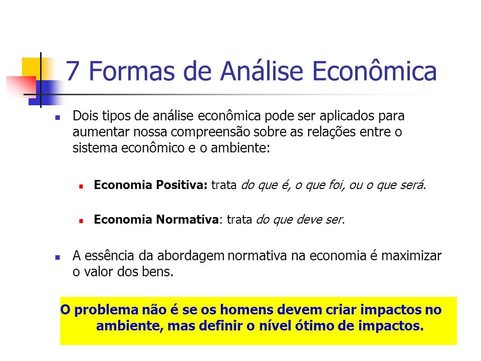 7 Formas de Análise Econômica Dois tipos de análise econômica pode ser aplicados para aumentar nossa compreensão sobre as relações entre o sistema eco