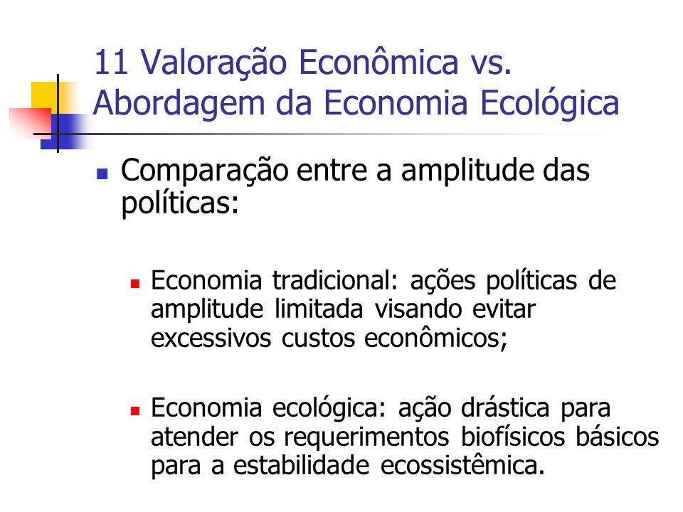 11 Valoração Econômica vs. Abordagem da Economia Ecológica Comparação entre a amplitude das políticas: Economia tradicional: ações políticas de amplit