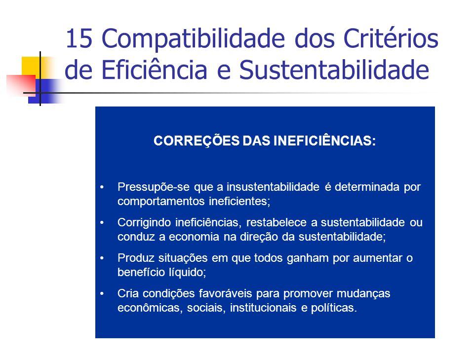15 Compatibilidade dos Critérios de Eficiência e Sustentabilidade CORREÇÕES DAS INEFICIÊNCIAS: Pressupõe-se que a insustentabilidade é determinada por