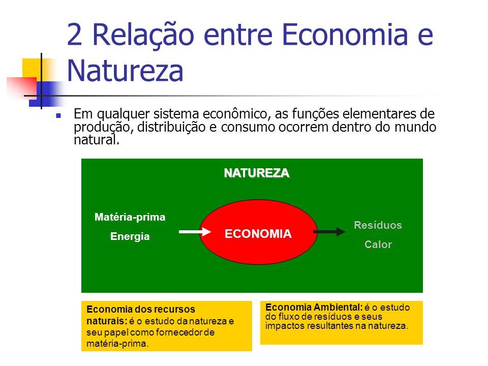 2 Relação entre Economia e Natureza Em qualquer sistema econômico, as funções elementares de produção, distribuição e consumo ocorrem dentro do mundo