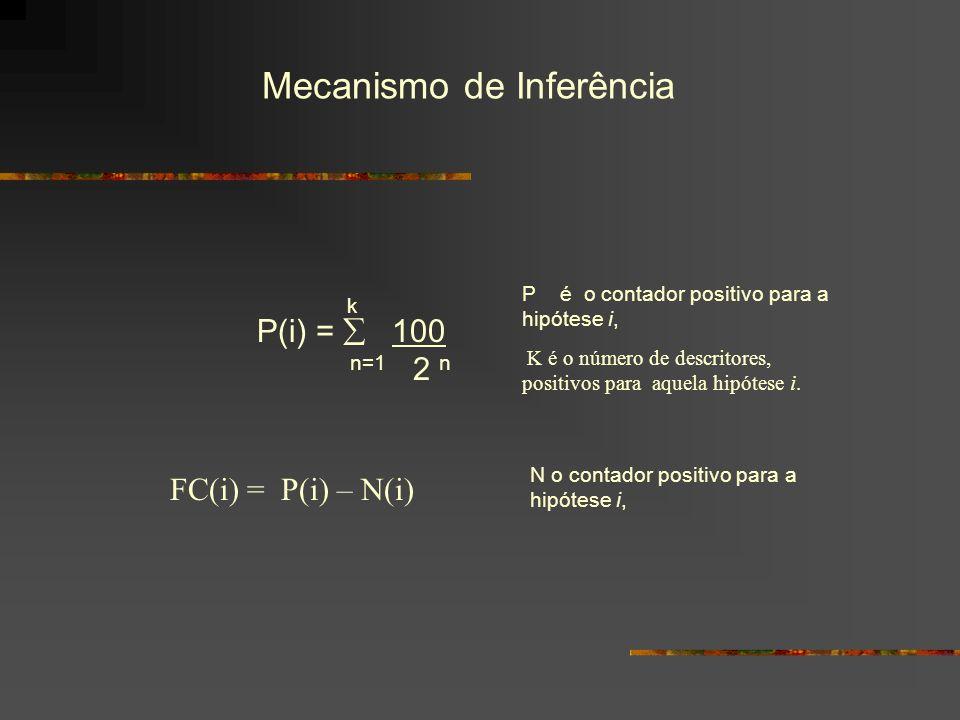 k P(i) = 100 n=1 2 n Mecanismo de Inferência FC(i) = P(i) – N(i) P é o contador positivo para a hipótese i, K é o número de descritores, positivos par