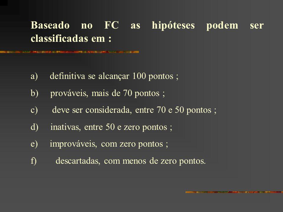 Baseado no FC as hipóteses podem ser classificadas em : a) definitiva se alcançar 100 pontos ; b) prováveis, mais de 70 pontos ; c) deve ser considera