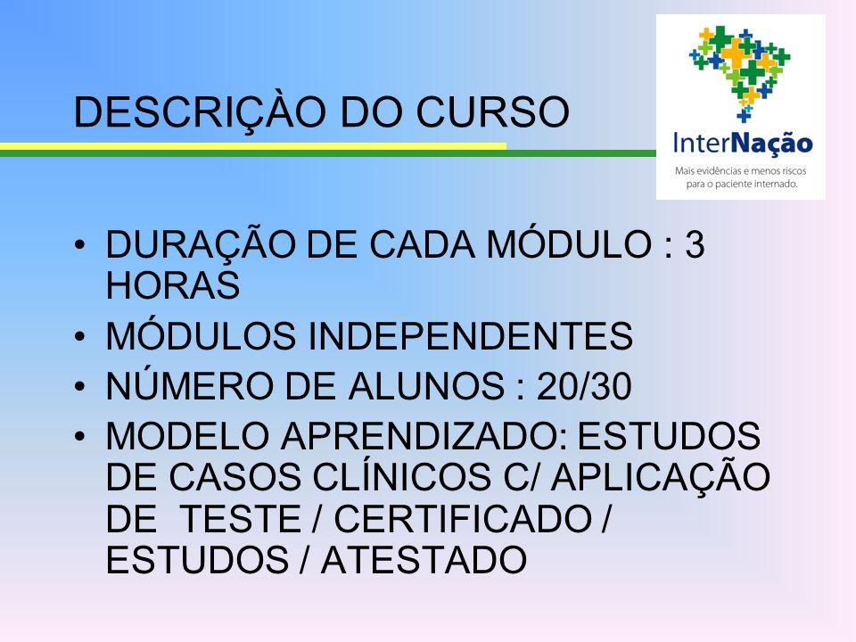 CASES APRESENTAÇAO DE CASOS CLÍNICOS INTERATIVOS, ESTIMULANDO A PARTICIPAÇÃO DO GRUPO