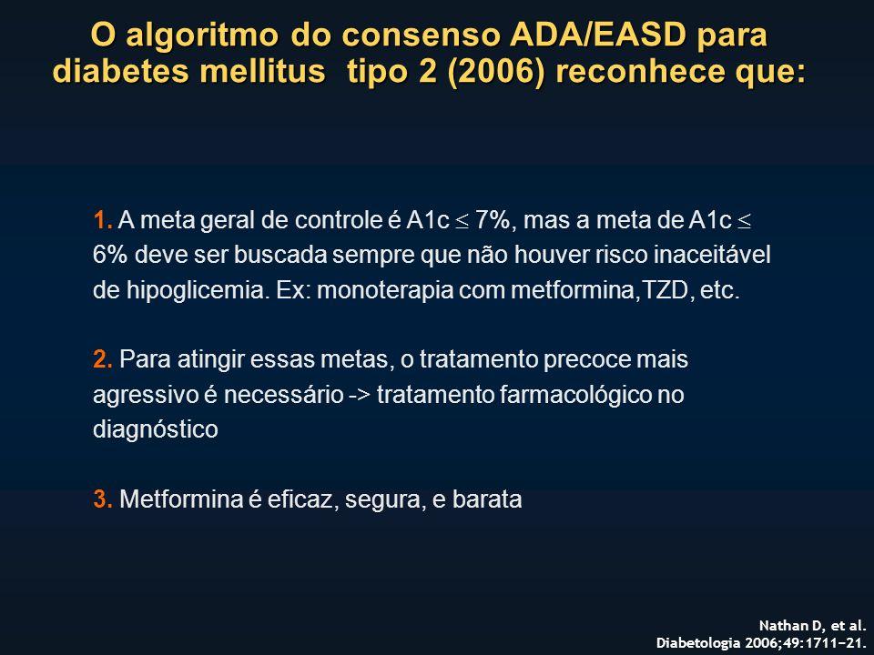 O algoritmo do consenso ADA/EASD para diabetes mellitus tipo 2 (2006) reconhece que: Nathan D, et al.