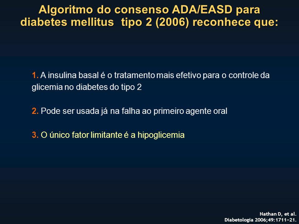 Algoritmo do consenso ADA/EASD para diabetes mellitus tipo 2 (2006) reconhece que: Nathan D, et al.
