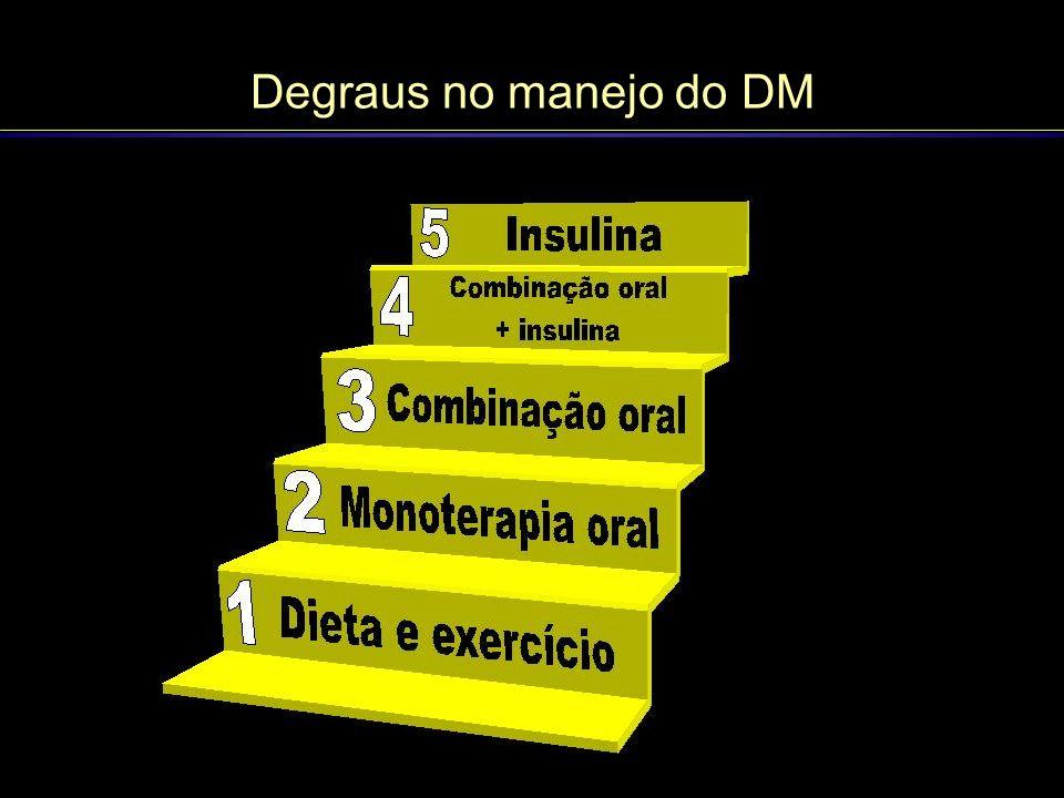 Degraus no manejo do DM