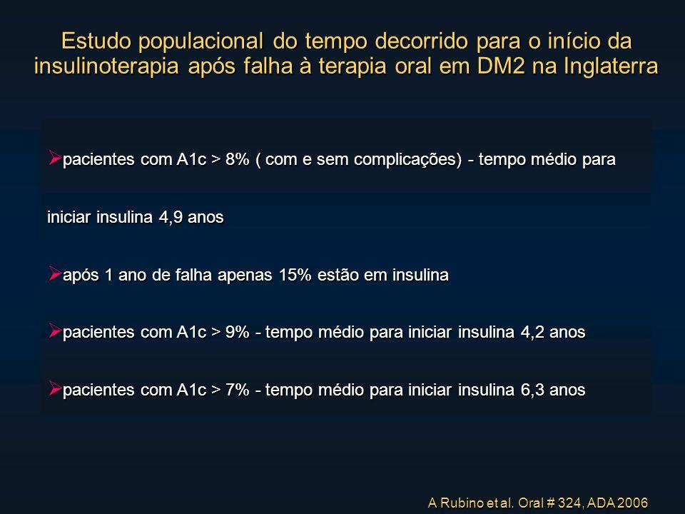A Rubino et al.