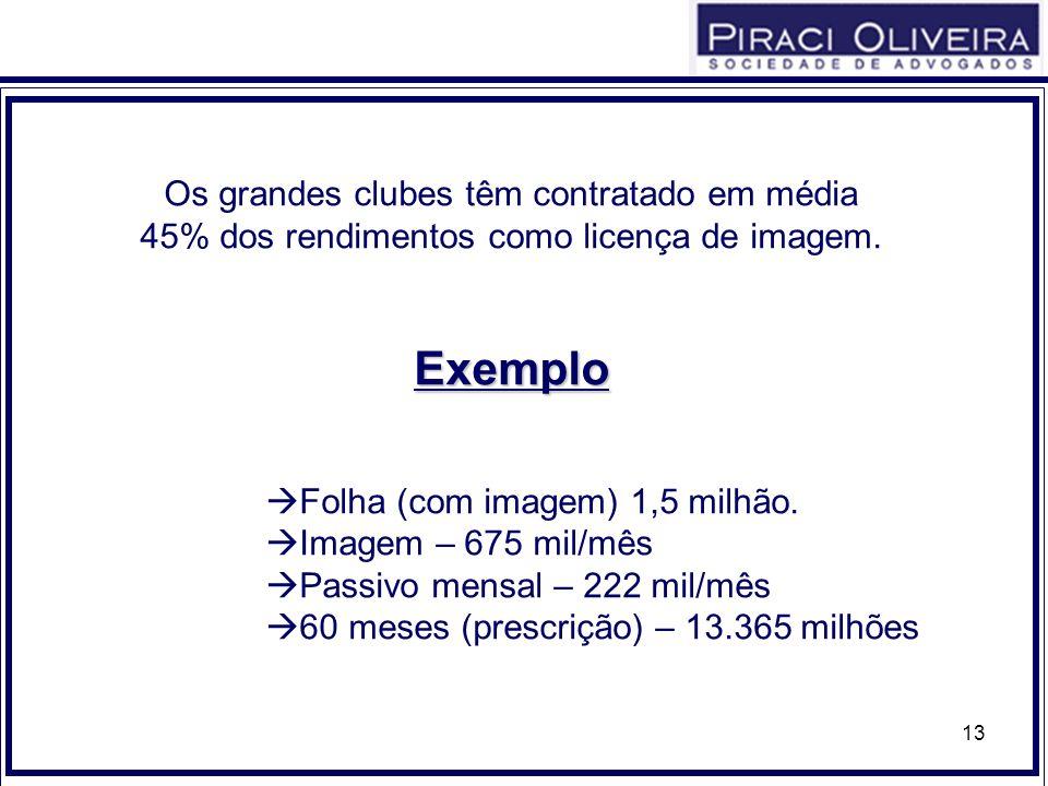 13 Os grandes clubes têm contratado em média 45% dos rendimentos como licença de imagem.Exemplo Folha (com imagem) 1,5 milhão. Imagem – 675 mil/mês Pa